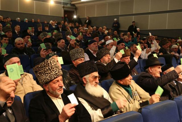 выборы муфтия КБР